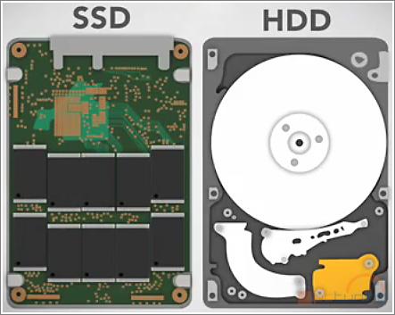 HD SSD 512/500GB
